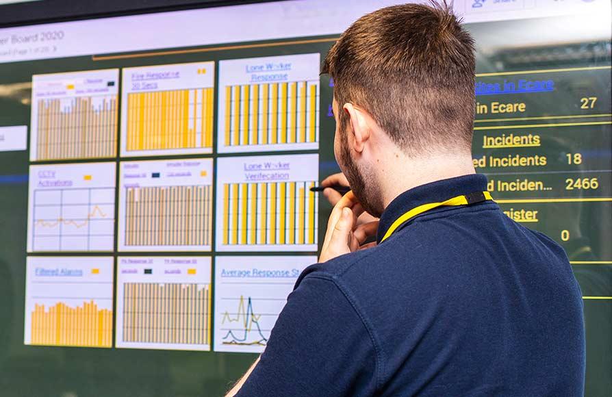 Data for a better alarm receiving centre